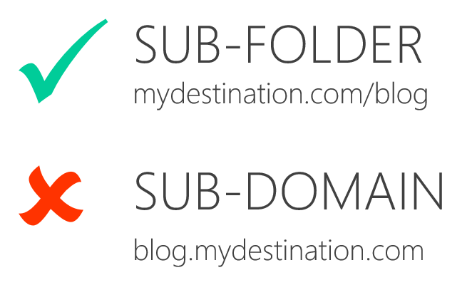 Subfolder vs Subdomain