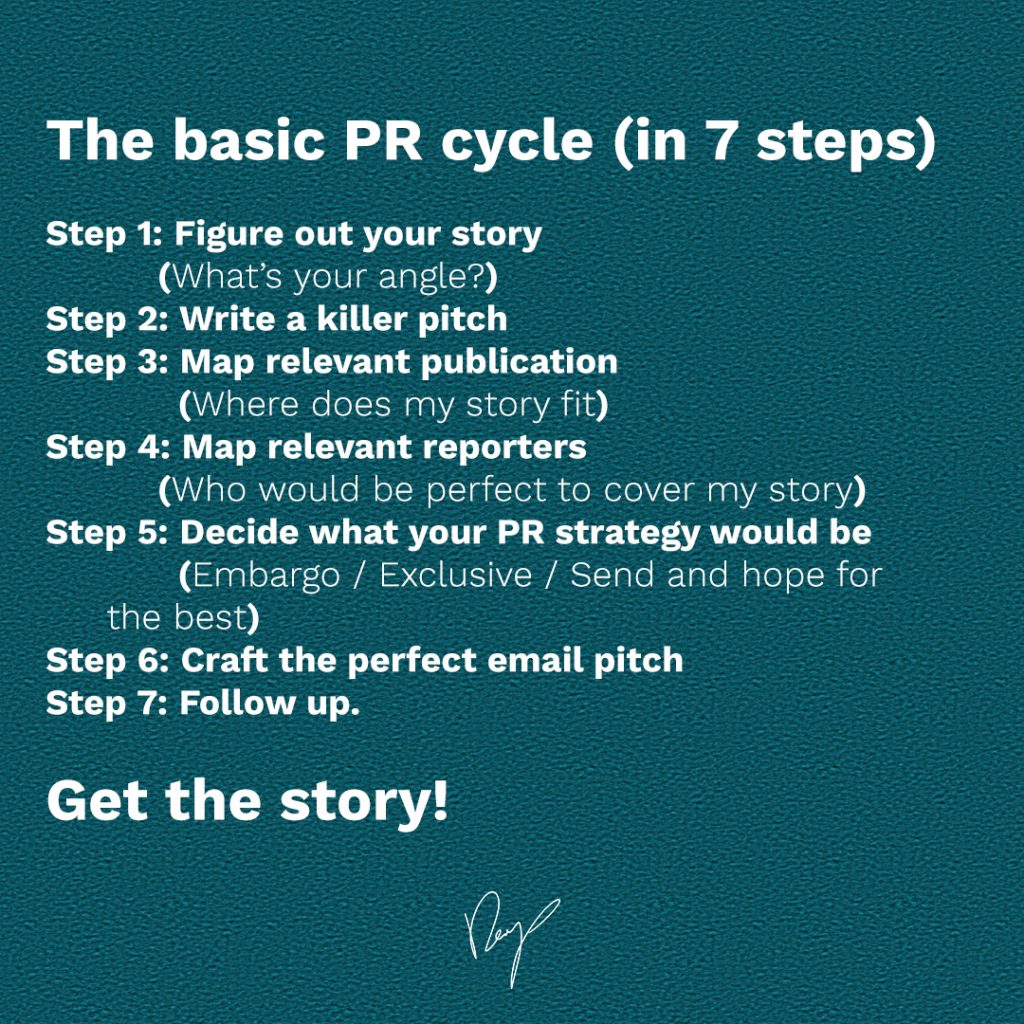 The Basic PR Cycle